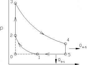 米勒循环:增大发动机的输出