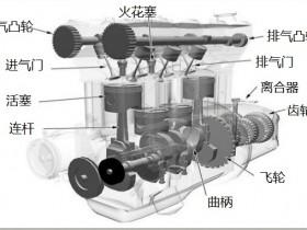内燃机设计教程