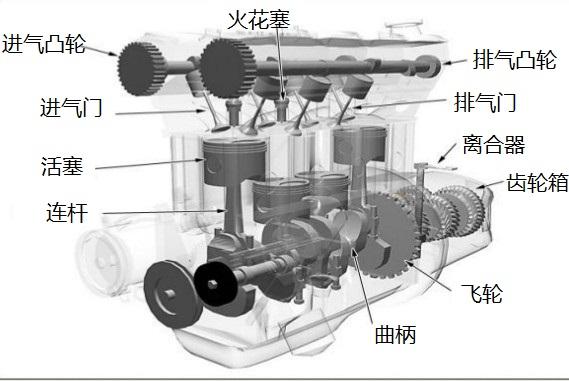 内燃机构造图